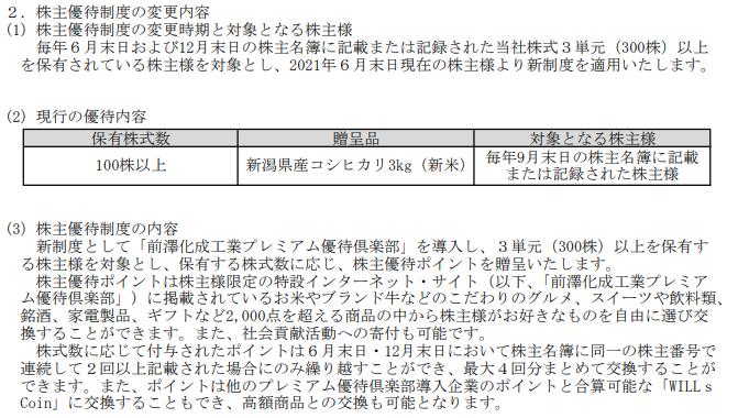202103_前澤化成工業
