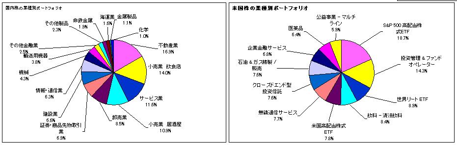 202103_月間報告