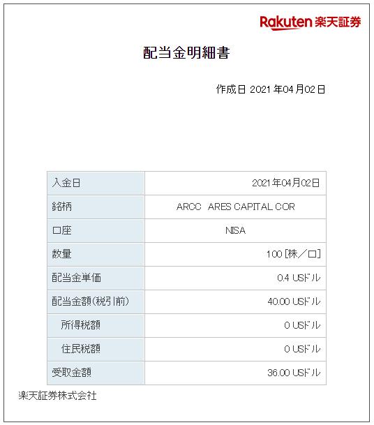 202104_ARCC