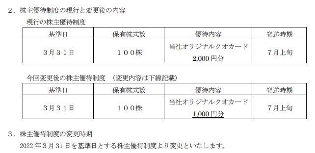 202105_共栄タンカー