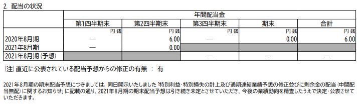 202105_大庄