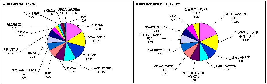 202105_月間報告