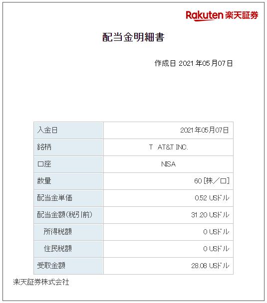 202105_AT&T