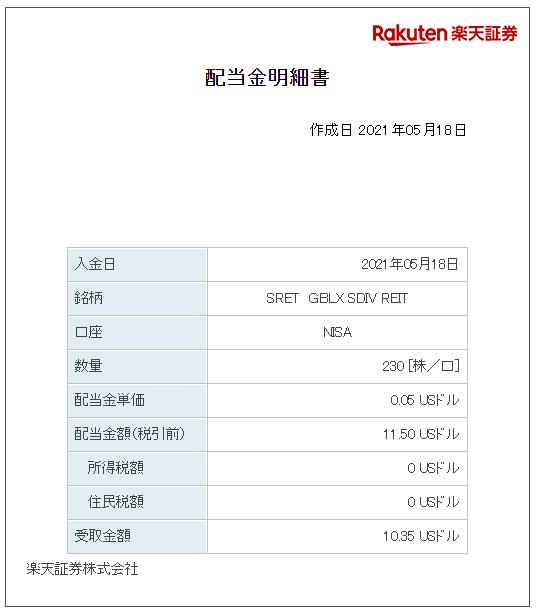 202105_SRET