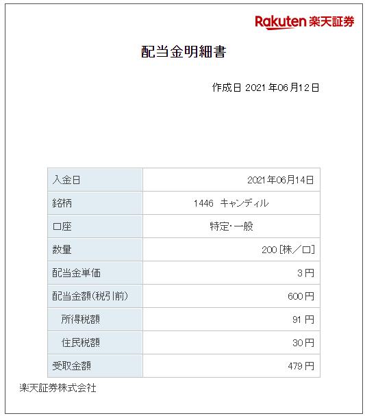 202106_キャンディル