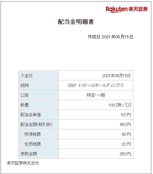 202106_トリドール
