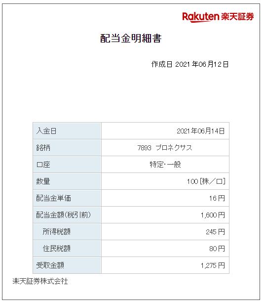 202106_プロネクサス
