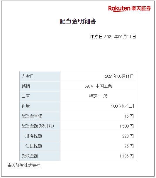 202106_中国工業