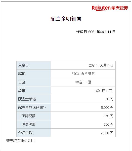 202106_丸八証券