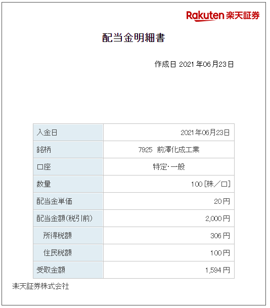 202106_前澤化成工業