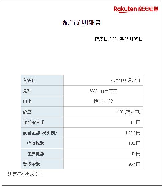 202106_新東工業