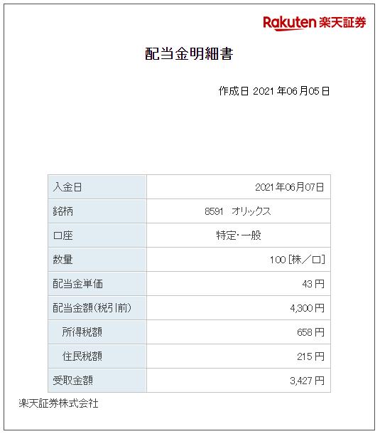 202106_ オリックス