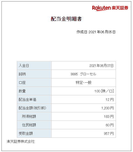 202106_ グローセル