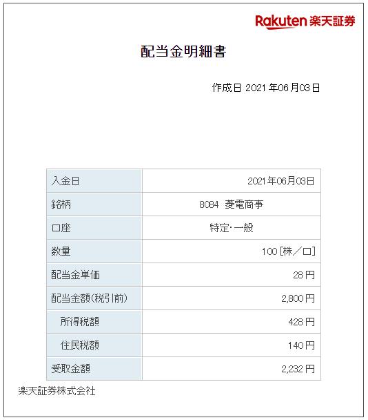 202106_ 菱電商事