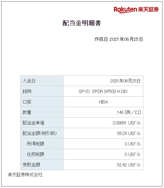 202106_SPYD