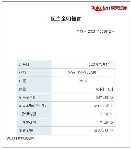 202106_XOM