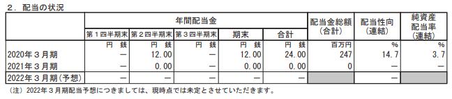 202106_ヨシックス