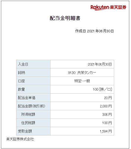 202106_共栄タンカー