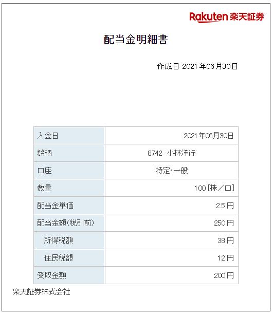 202106_小林洋行