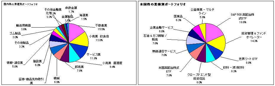 202106_月間報告