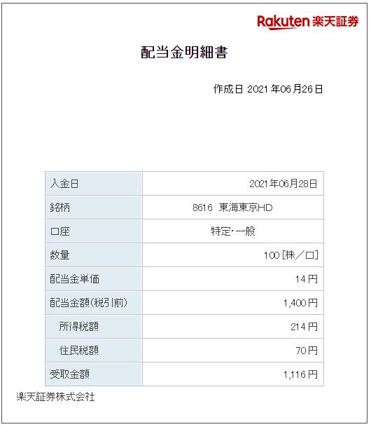 202106_東海東京HD