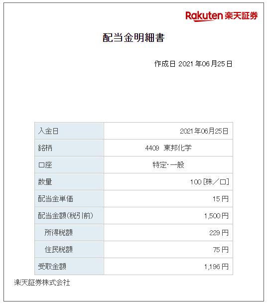 202106_東邦化学