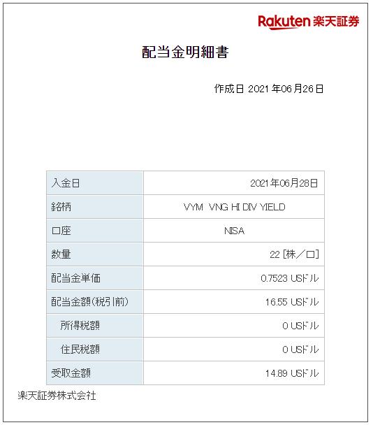 202106_VYM