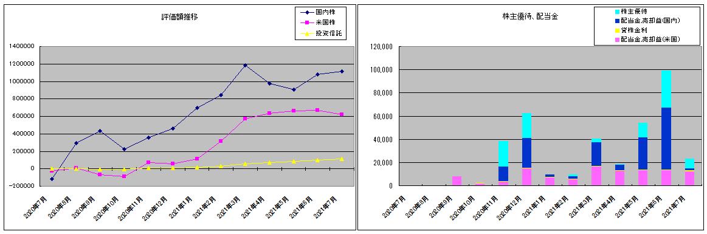 202107_月間報告