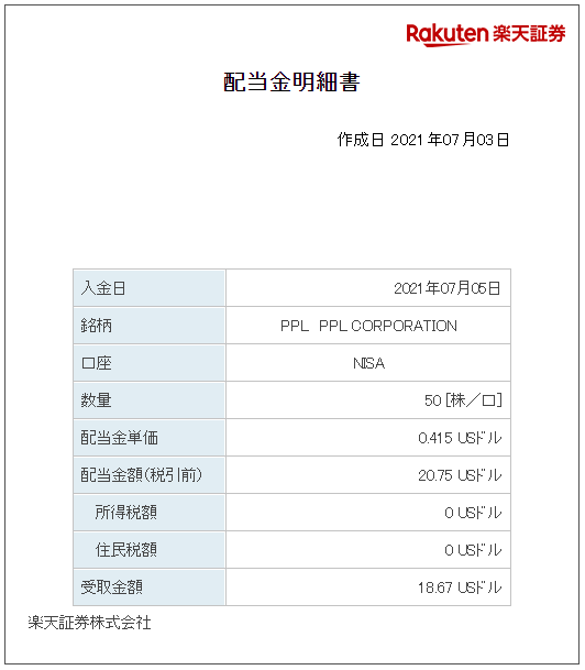 202107_PPL
