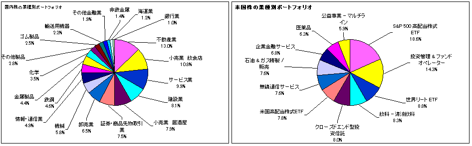 202108_月間報告