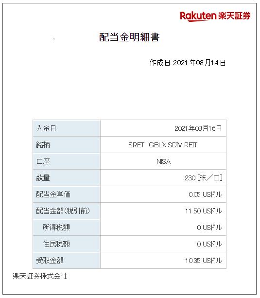 202108_SRET