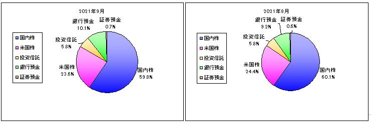 202109_月間報告