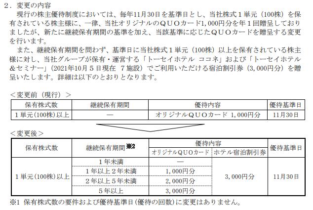 202110_トーセイ